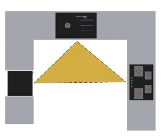 U shape Kitchen triangle